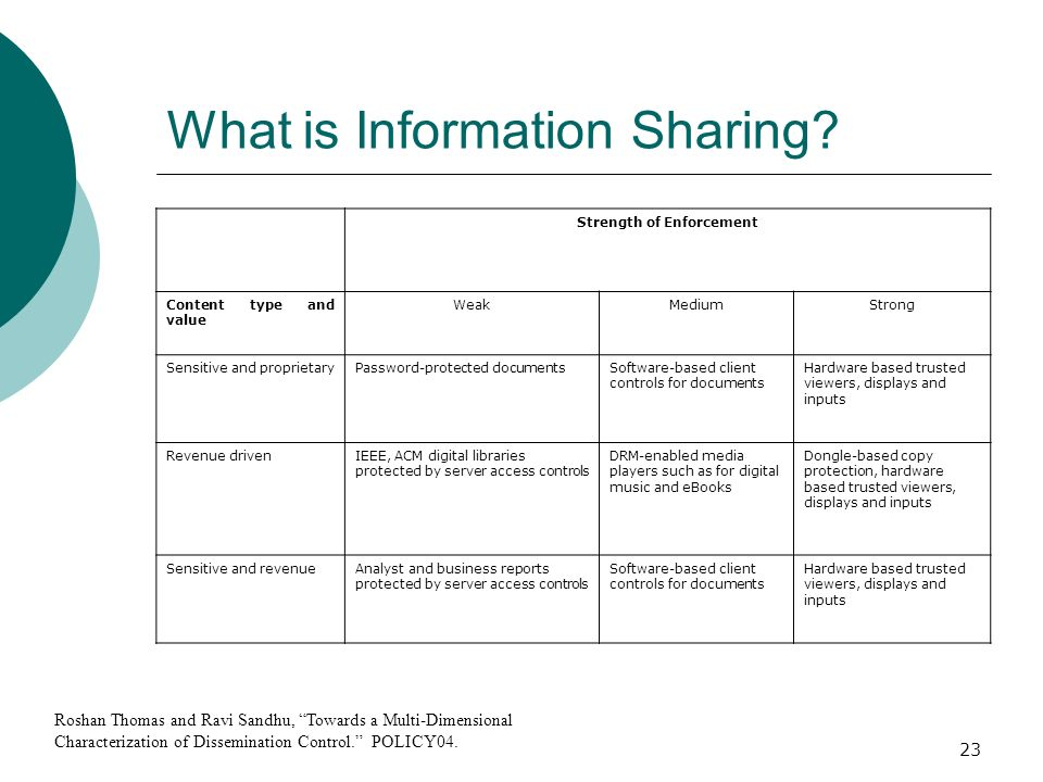 What is Information Sharing