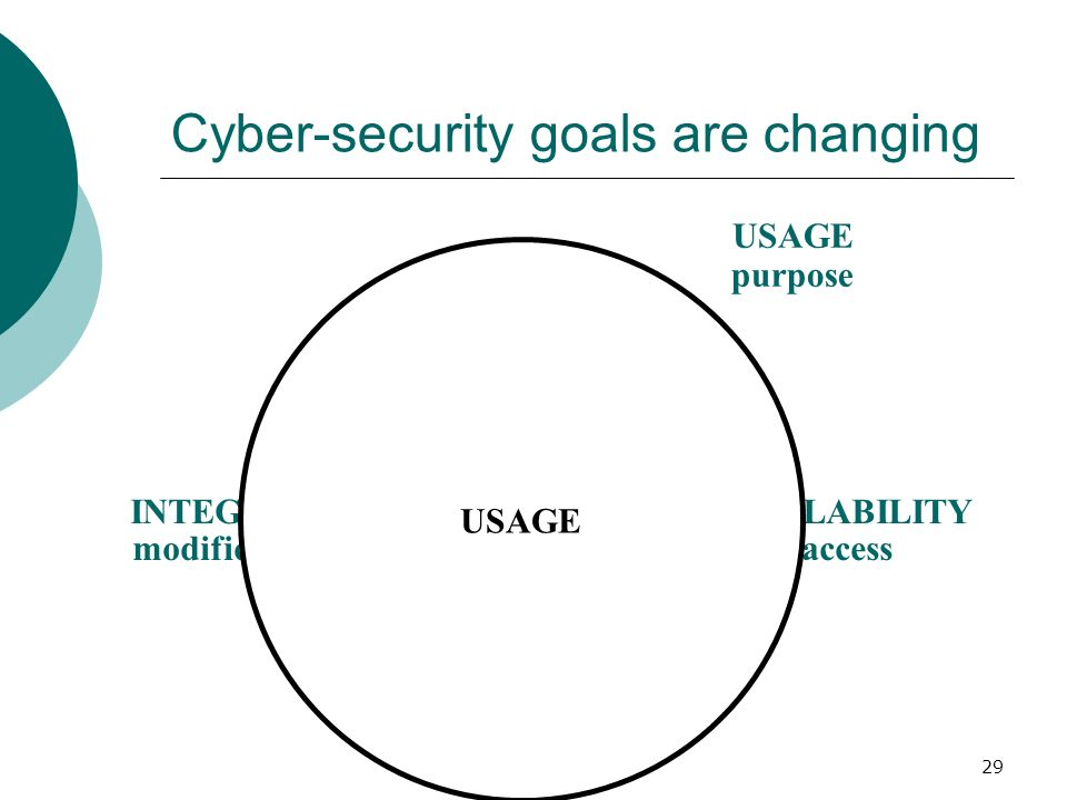 Cyber-security goals are changing