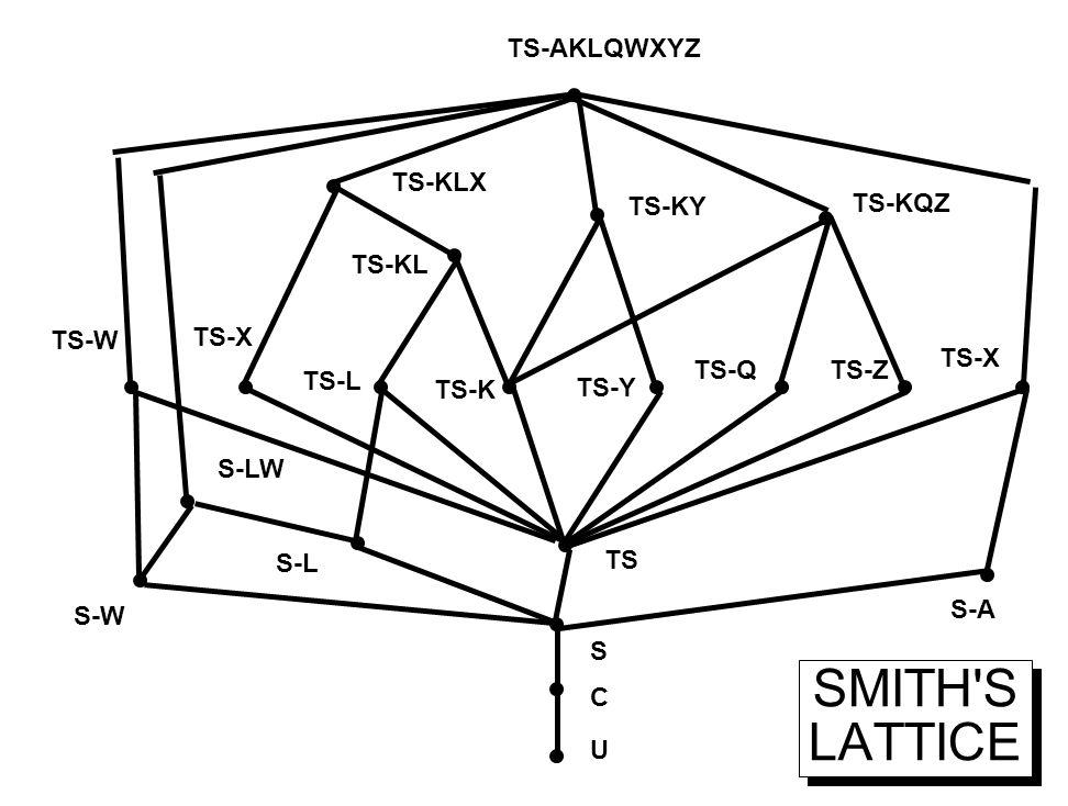 SMITH S LATTICE TS-AKLQWXYZ TS-KLX TS-KY TS-KQZ TS-KL TS-W TS-X TS-X