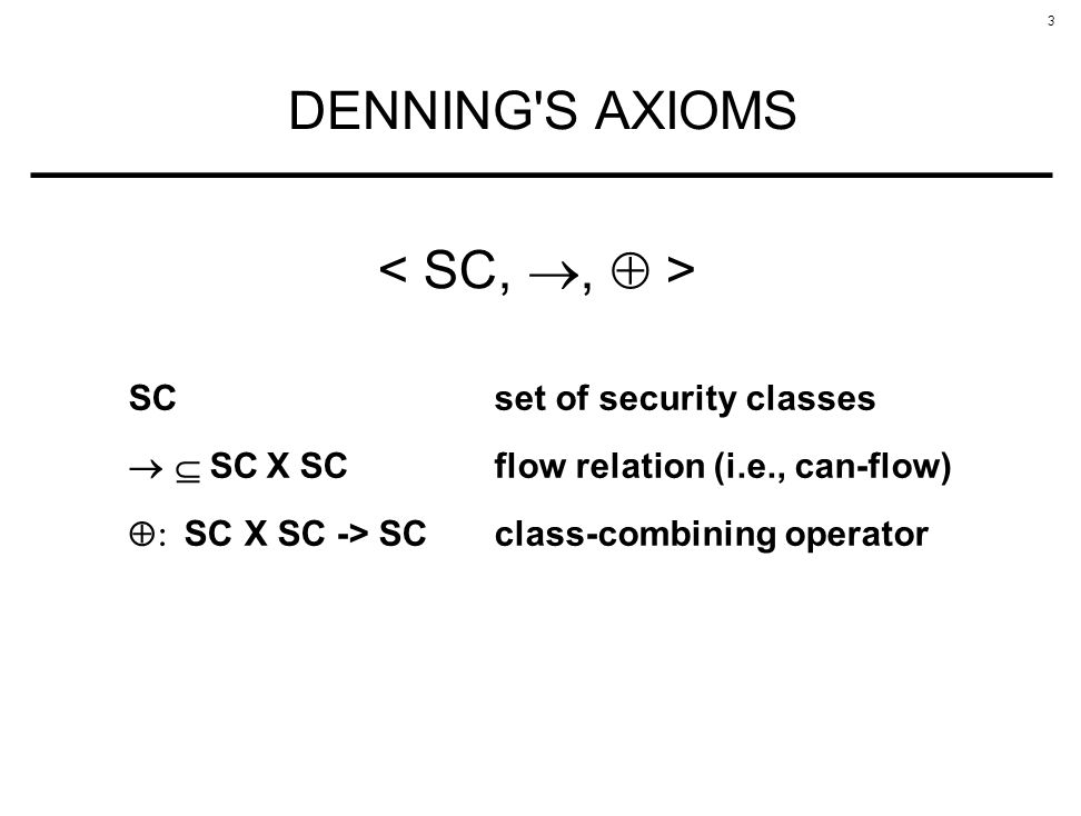 DENNING S AXIOMS < SC, ,  > SC set of security classes