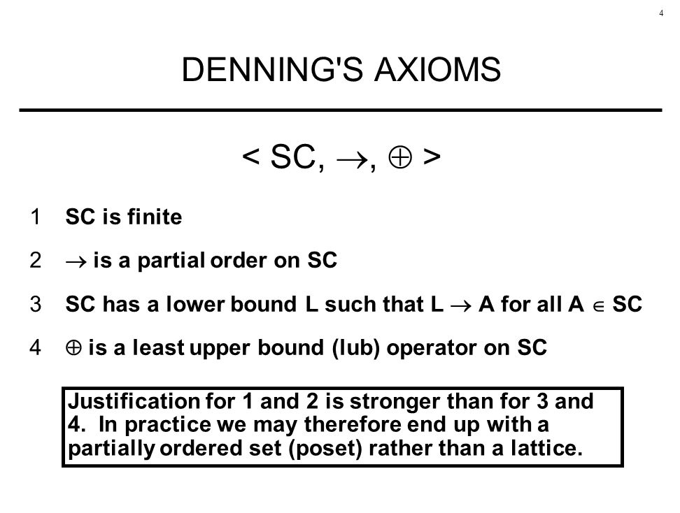 DENNING S AXIOMS < SC, ,  > SC is finite