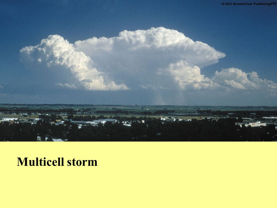 Multicell storm