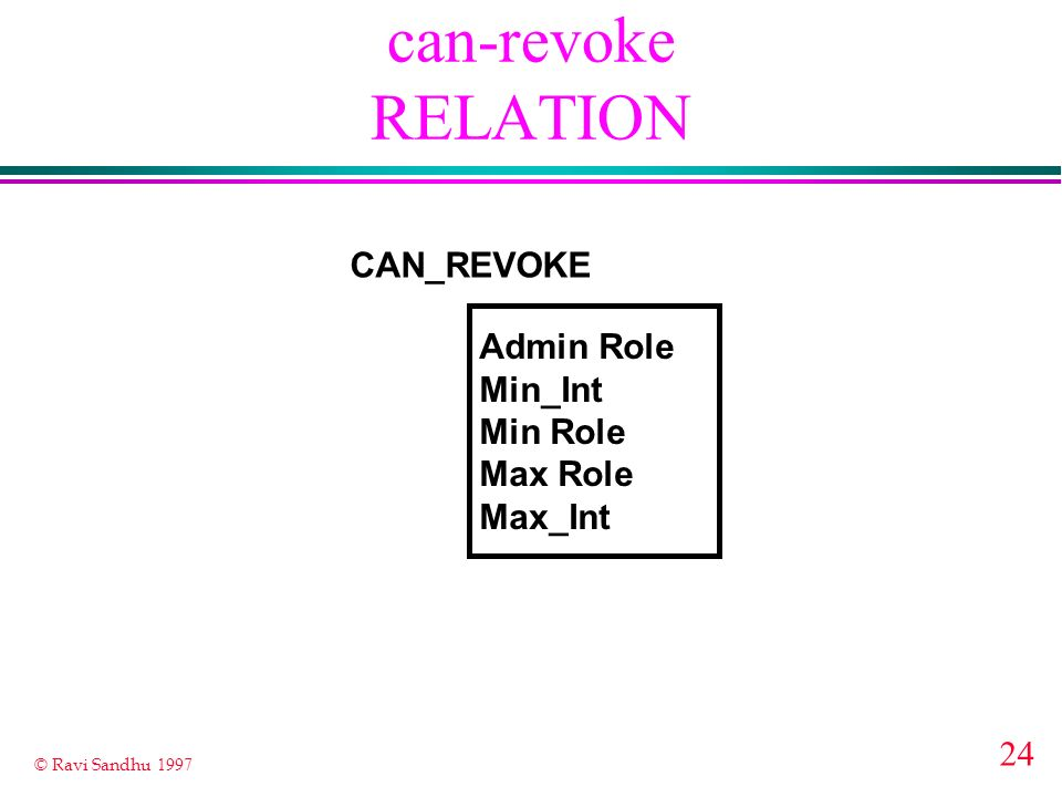 can-revoke RELATION CAN_REVOKE Admin Role Min_Int Min Role Max Role