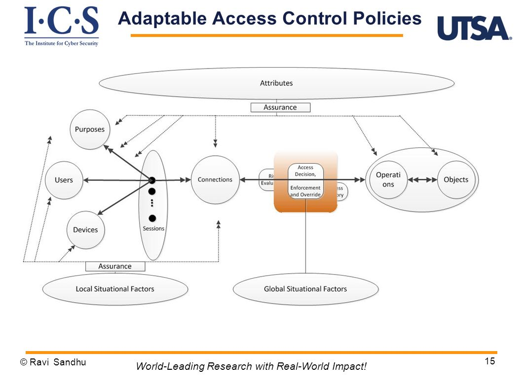 Adaptable Access Control Policies