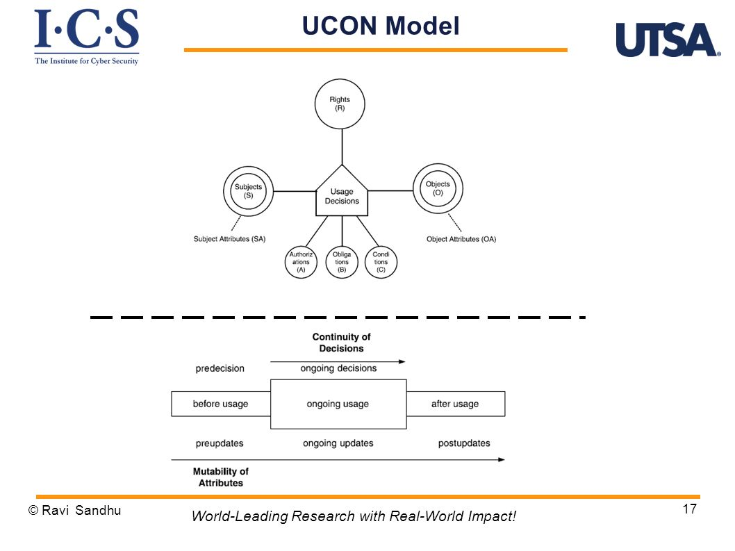 UCON Model World-Leading Research with Real-World Impact!