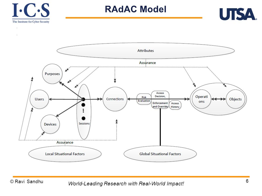 RAdAC Model World-Leading Research with Real-World Impact!