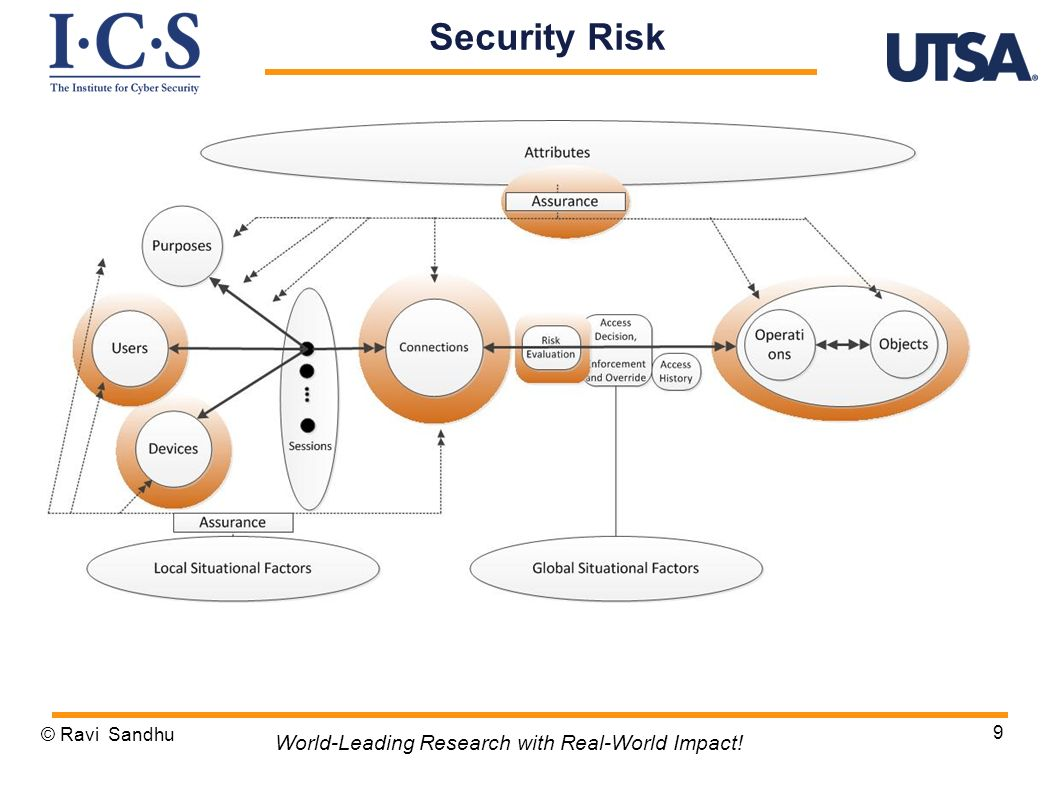 Security Risk World-Leading Research with Real-World Impact!