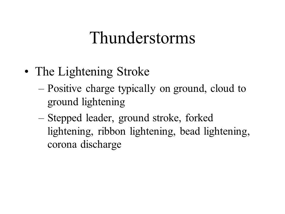 Thunderstorms The Lightening Stroke