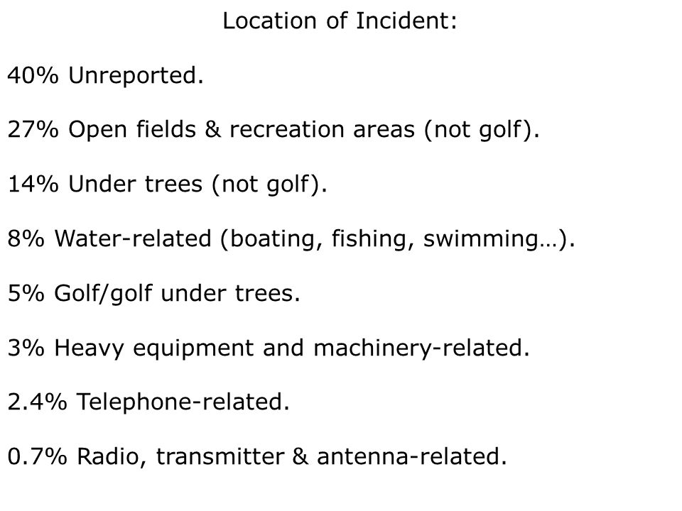Location of Incident: 40% Unreported. 27% Open fields & recreation areas (not golf). 14% Under trees (not golf).