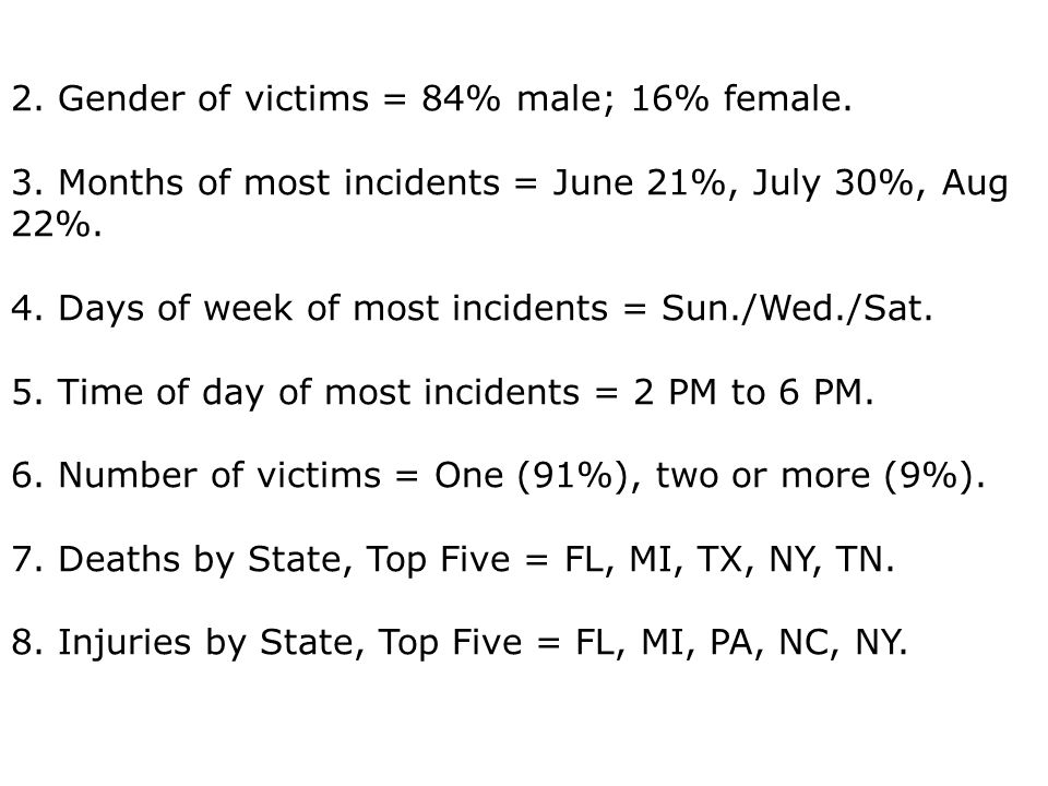 2. Gender of victims = 84% male; 16% female.