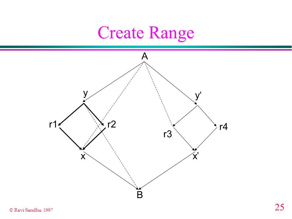 Create Range A y y' r1 r2 r4 r3 x x' B