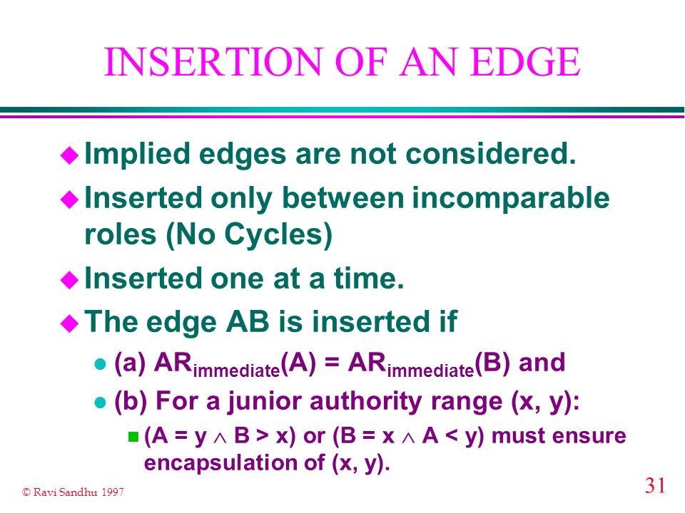 INSERTION OF AN EDGE Implied edges are not considered.