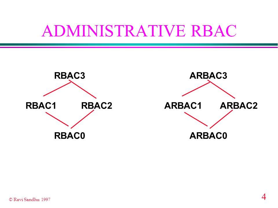 ADMINISTRATIVE RBAC RBAC2 RBAC1 RBAC0 RBAC3 ARBAC2 ARBAC1 ARBAC0