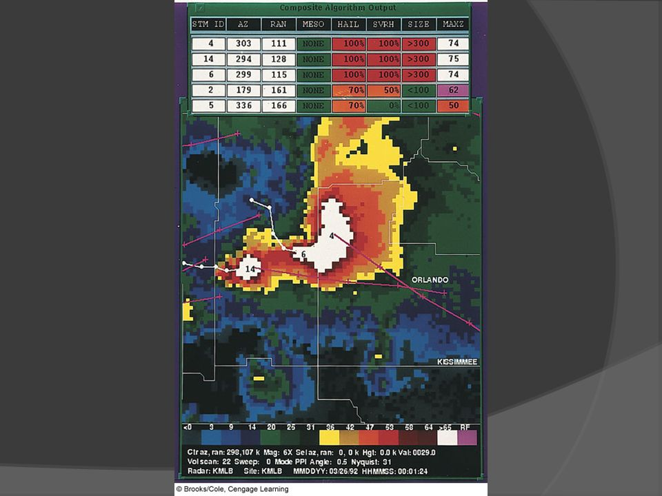 FIGURE 13.2 Doppler radar data from Melbourne, Florida, during the time of a severe hailstorm in the Orlando area.