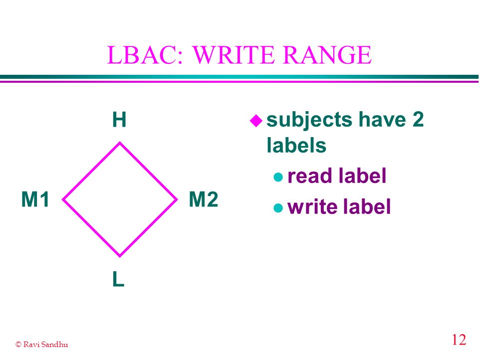 LBAC: WRITE RANGE H L M1 M2 subjects have 2 labels read label