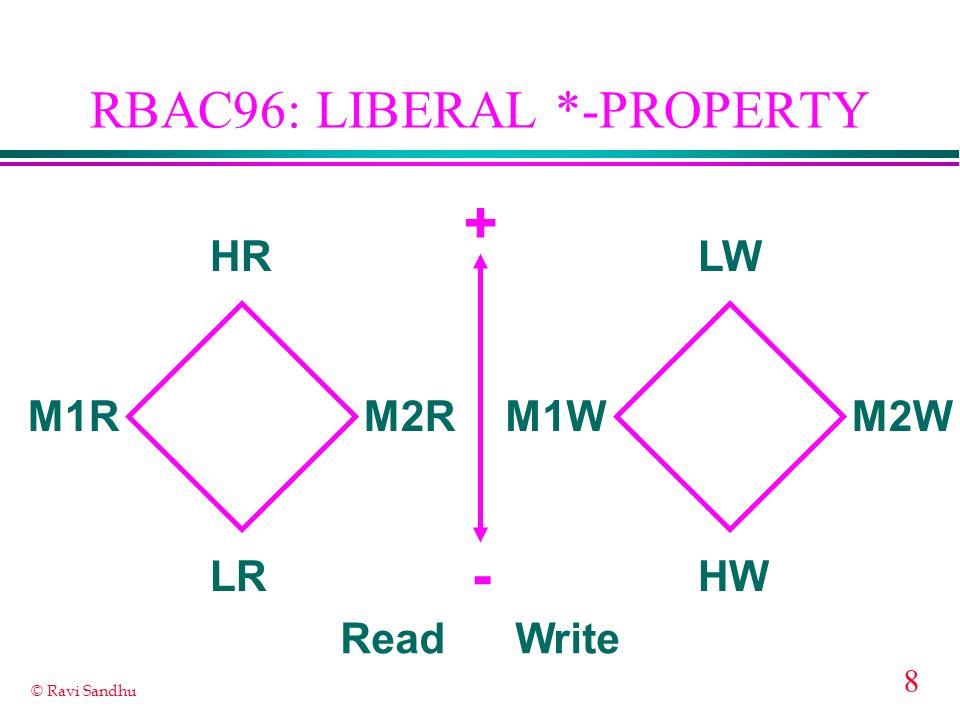 RBAC96: LIBERAL *-PROPERTY