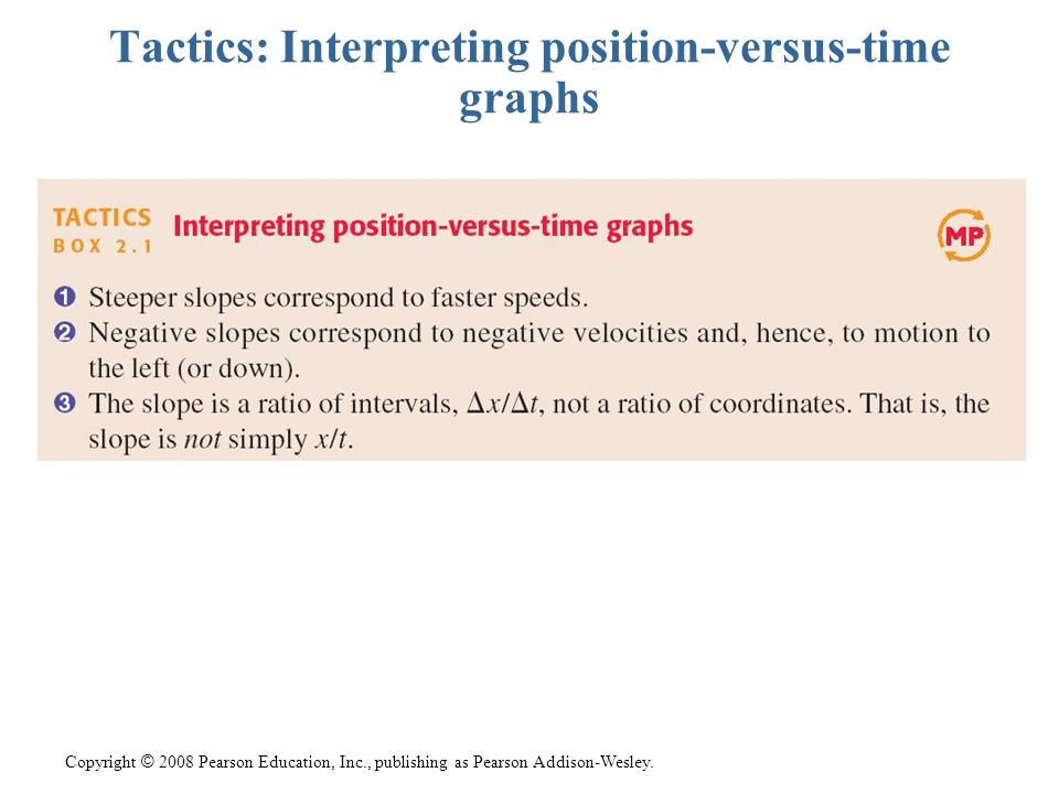 Tactics: Interpreting position-versus-time graphs