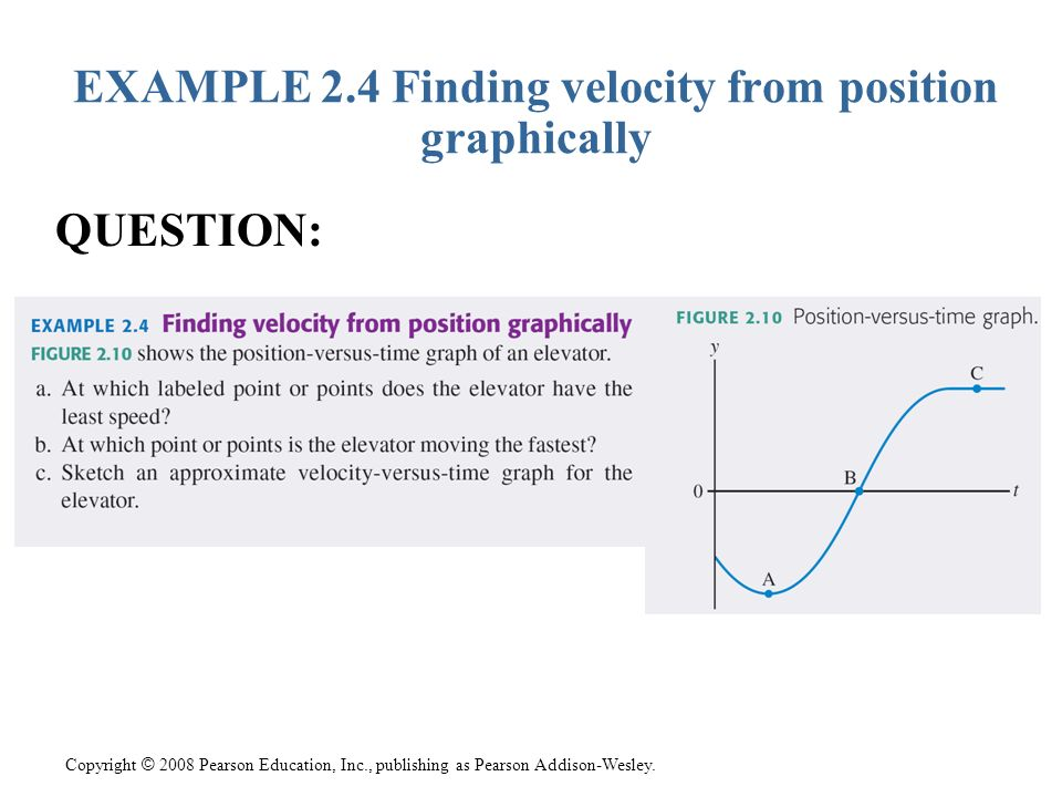 EXAMPLE 2.4 Finding velocity from position graphically