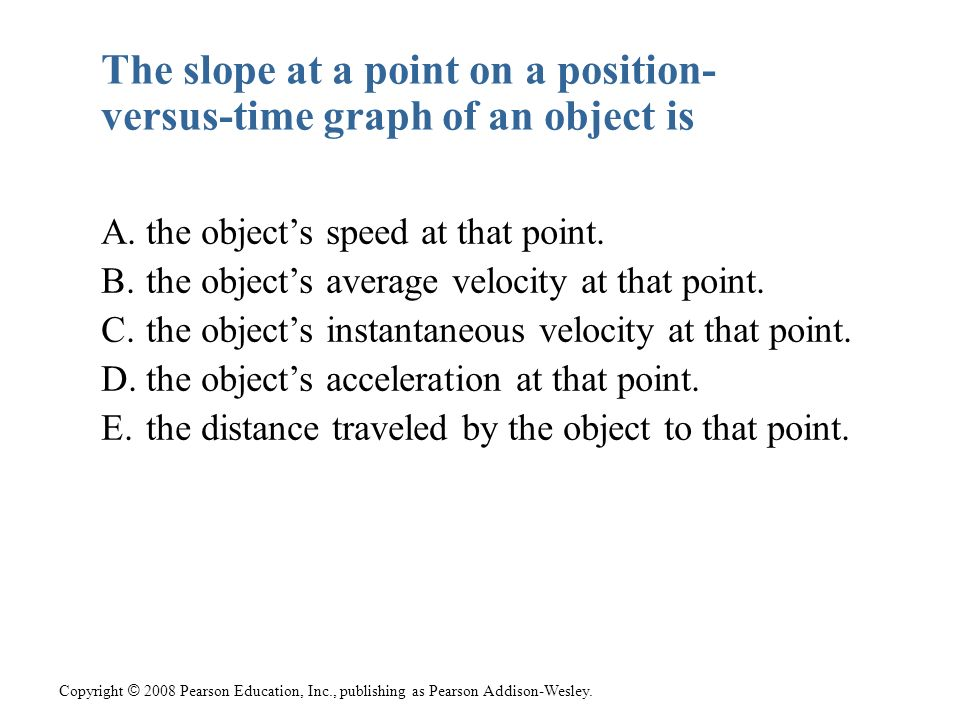 The slope at a point on a position- versus-time graph of an object is