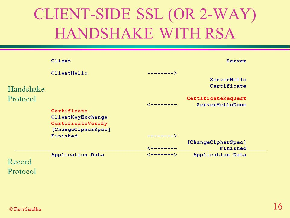 CLIENT-SIDE SSL (OR 2-WAY) HANDSHAKE WITH RSA
