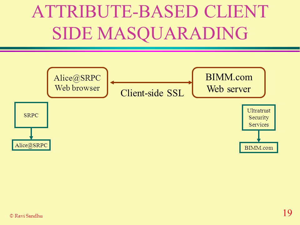 ATTRIBUTE-BASED CLIENT SIDE MASQUARADING