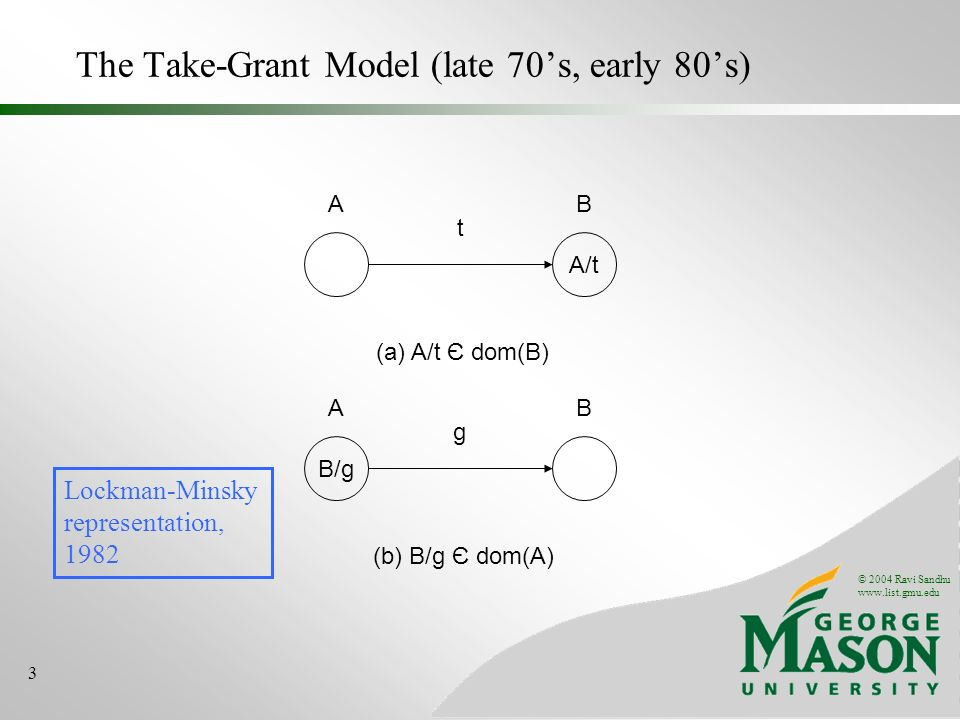 The Take-Grant Model (late 70's, early 80's)