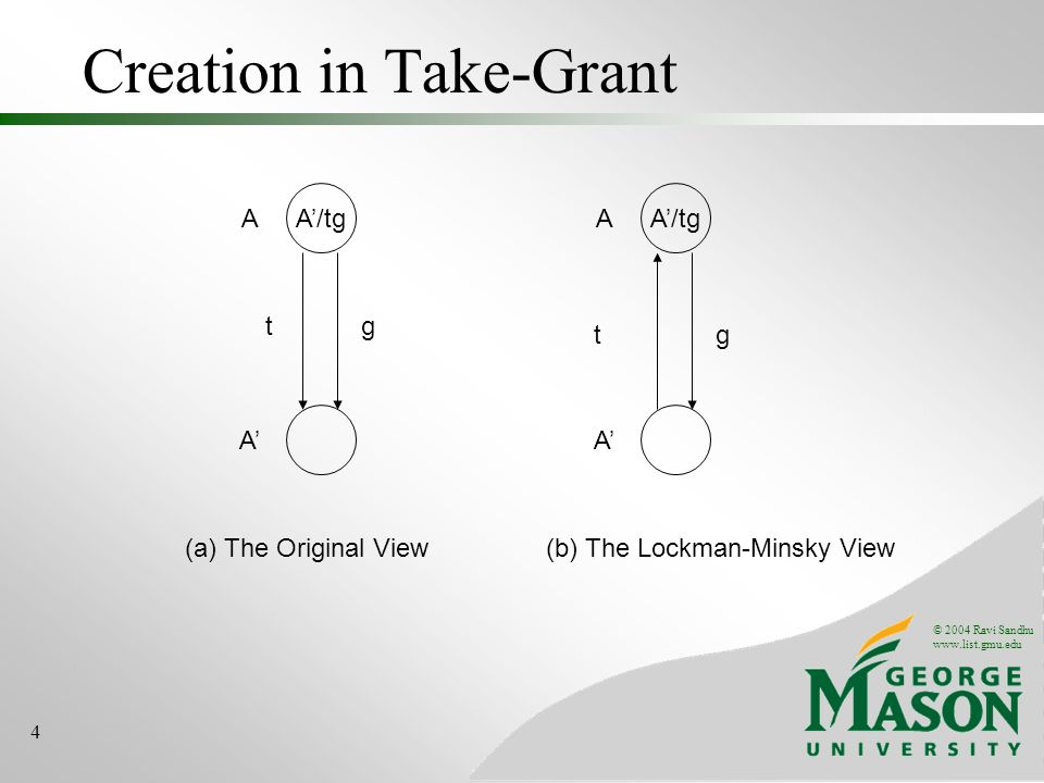 Creation in Take-Grant