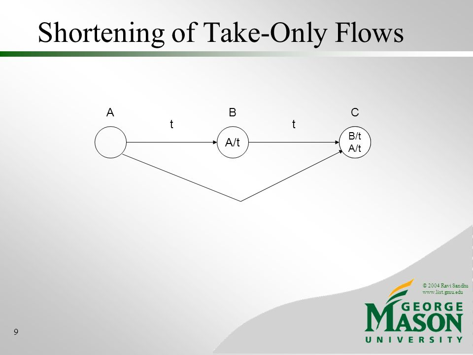 Shortening of Take-Only Flows