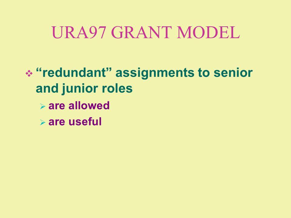 URA97 GRANT MODEL redundant assignments to senior and junior roles