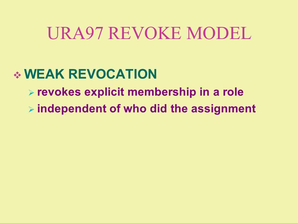URA97 REVOKE MODEL WEAK REVOCATION