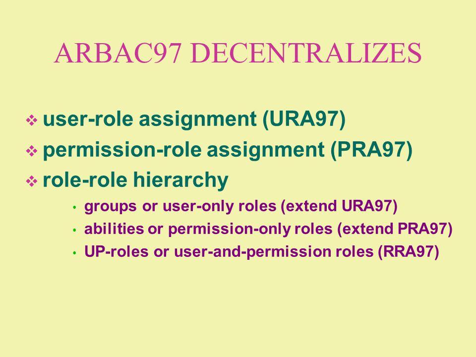 ARBAC97 DECENTRALIZES user-role assignment (URA97)