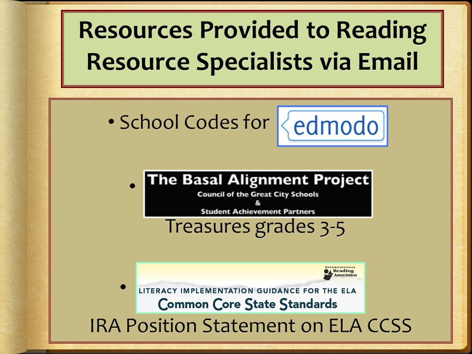 Resources Provided to Reading Resource Specialists via