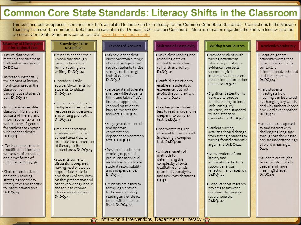 Common Core State Standards: Literacy Shifts in the Classroom