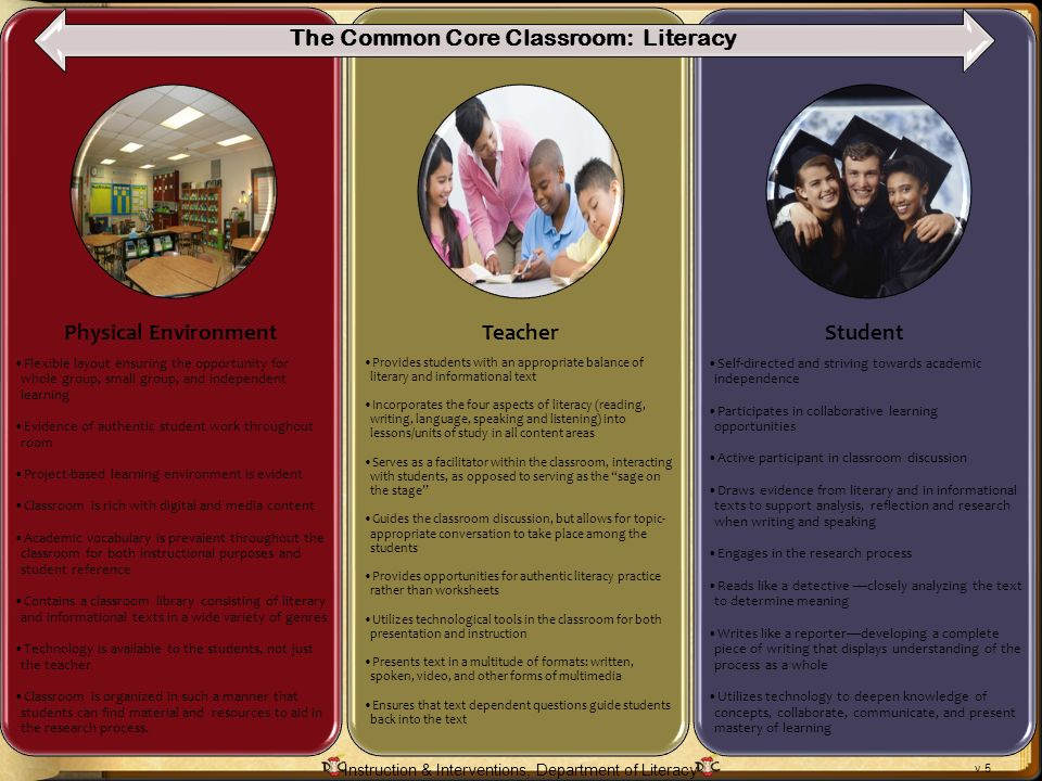 The Common Core Classroom: Literacy
