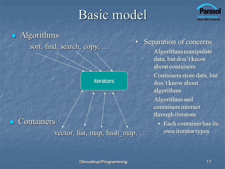 Basic model Algorithms Containers sort, find, search, copy, …