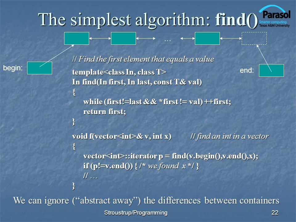 The simplest algorithm: find()