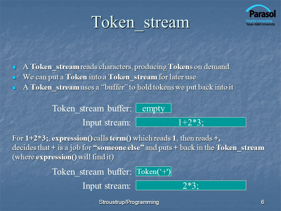 Token_stream Token_stream buffer: empty Input stream: 1+2*3;