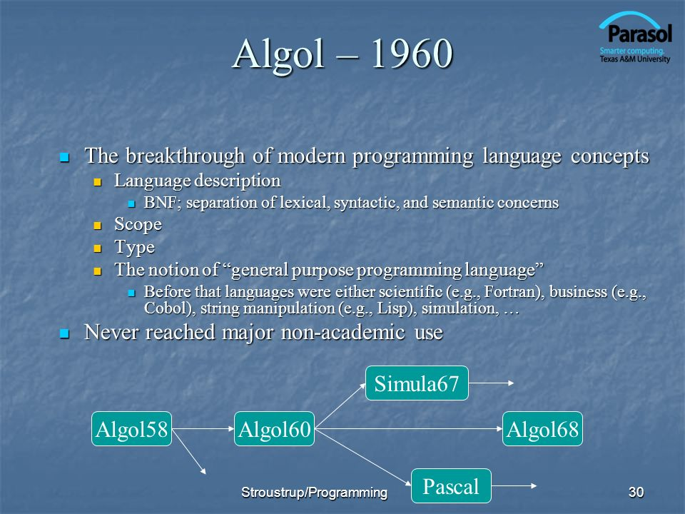 Algol – 1960 The breakthrough of modern programming language concepts