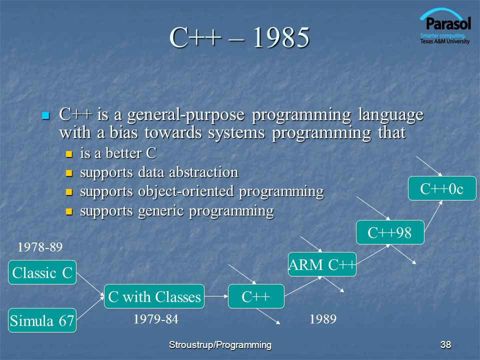 C++ – 1985C++ is a general-purpose programming language with a bias towards systems programming that.