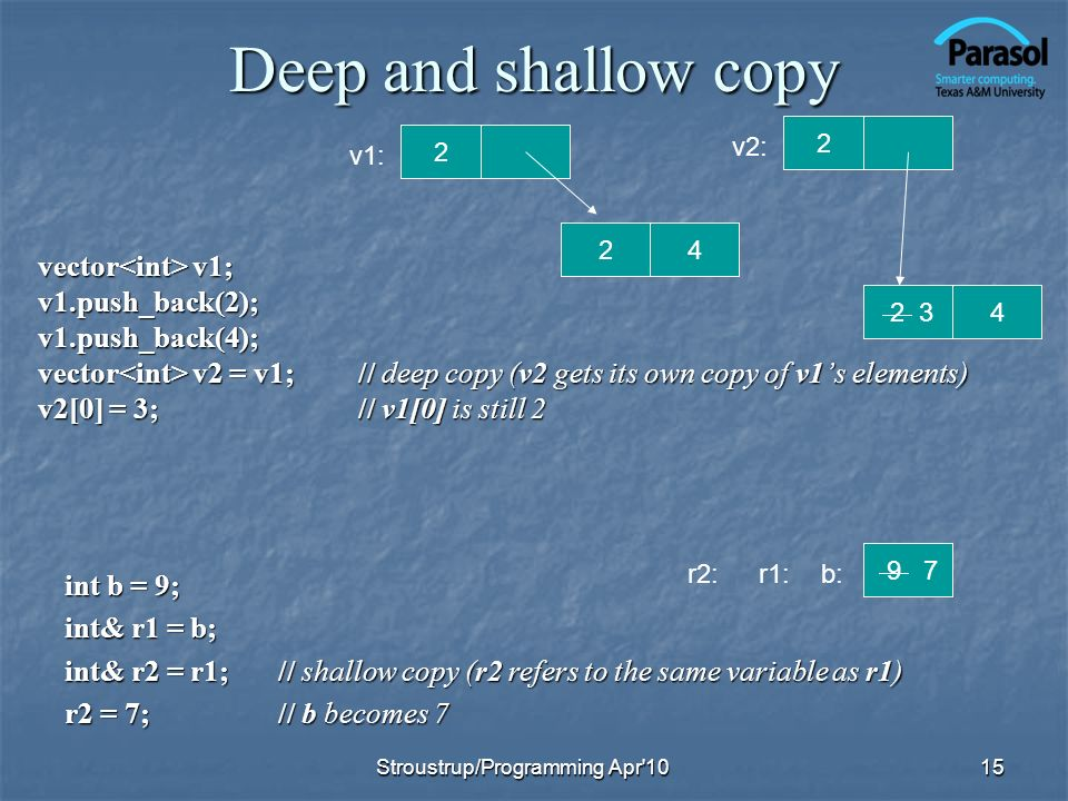 Deep and shallow copy 2. 2. v2: v1: 2. 4.