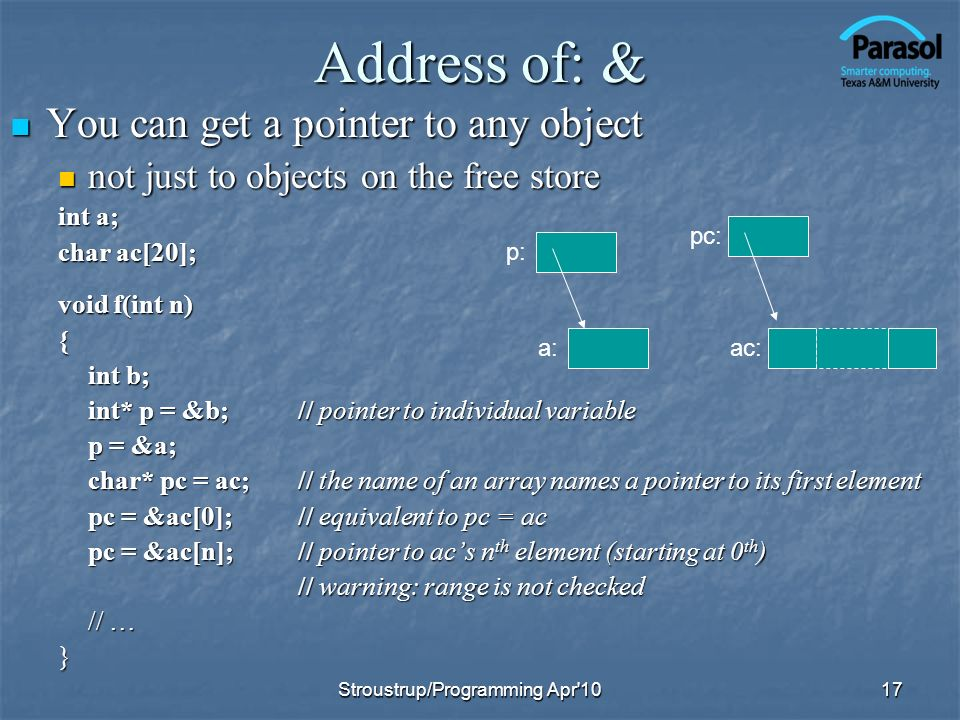 Address of: & You can get a pointer to any object