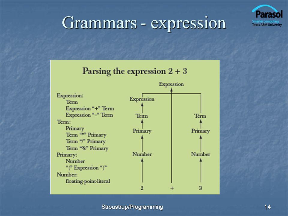 Grammars - expression Stroustrup/Programming