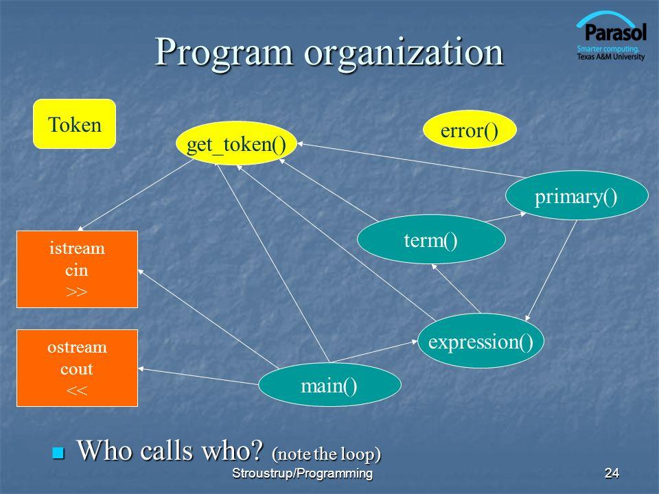 Program organization Who calls who (note the loop) Token error()