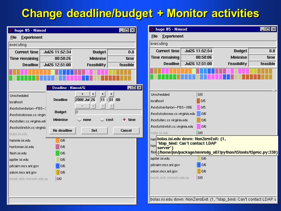 Change deadline/budget + Monitor activities