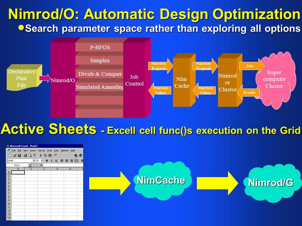 Nimrod/O: Automatic Design Optimization
