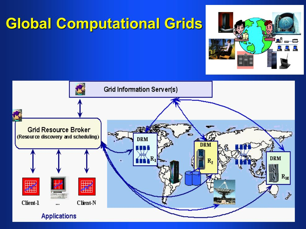 Global Computational Grids