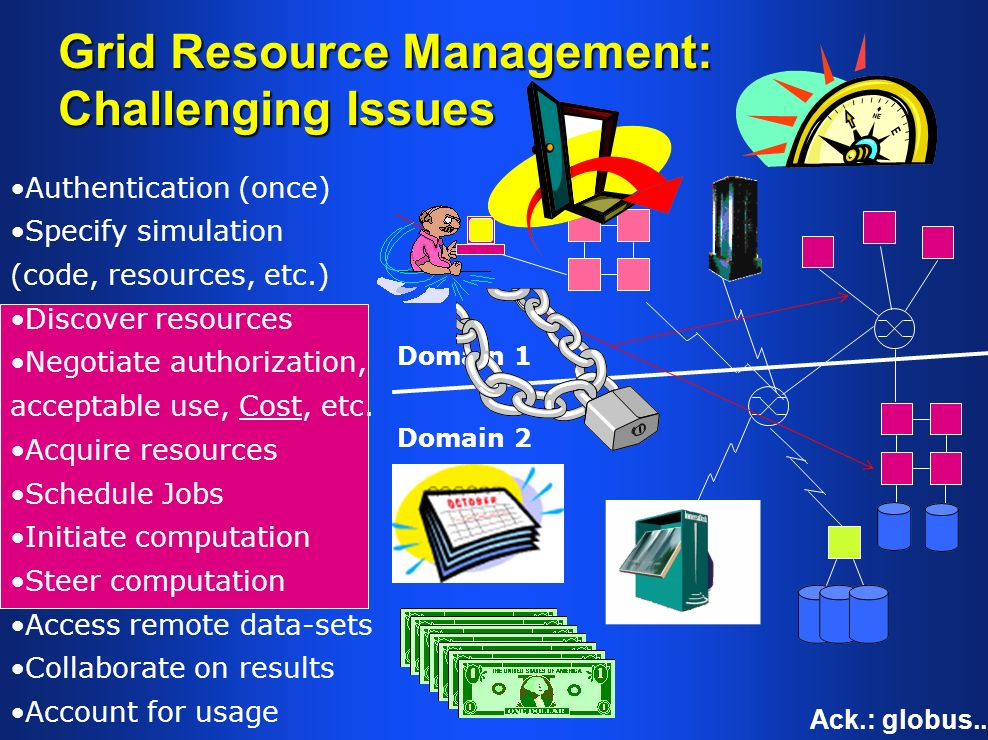 Grid Resource Management: Challenging Issues