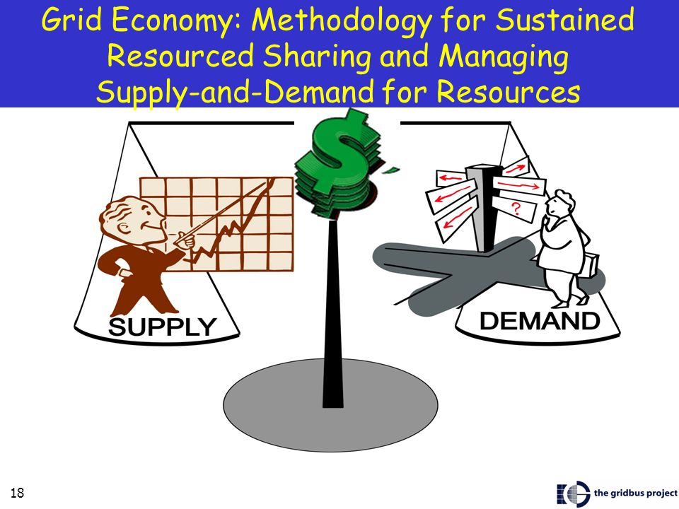 Grid Economy: Methodology for Sustained Resourced Sharing and Managing Supply-and-Demand for Resources
