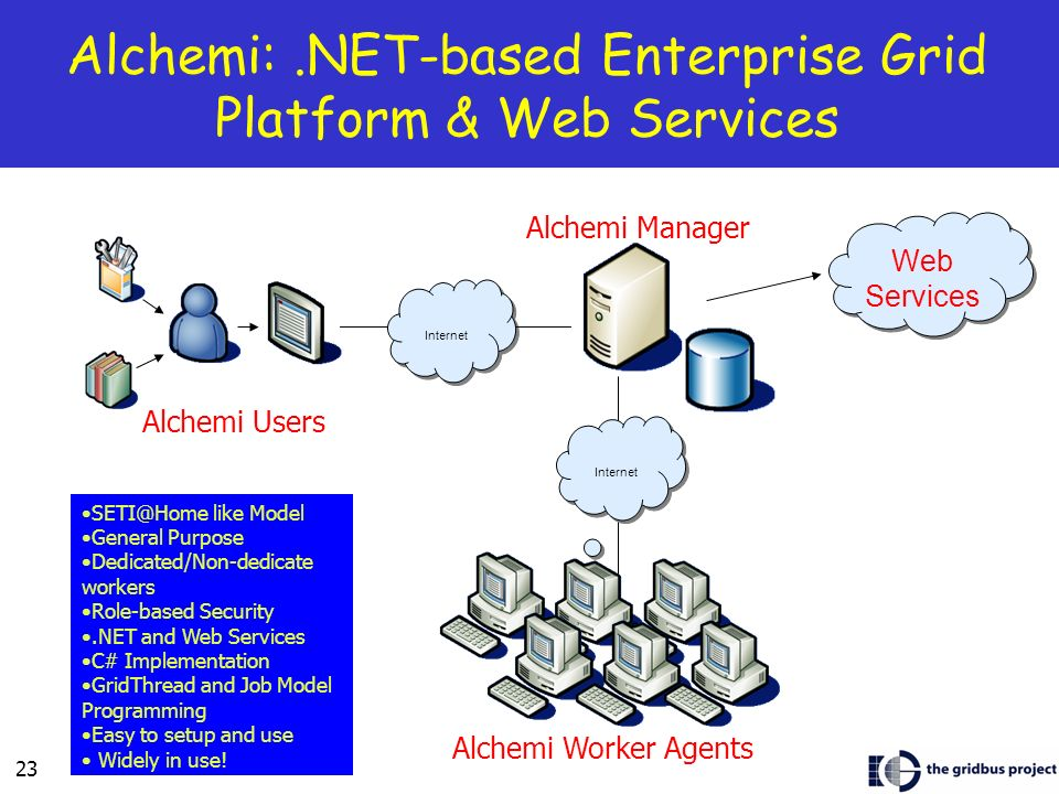 Alchemi: .NET-based Enterprise Grid Platform & Web Services