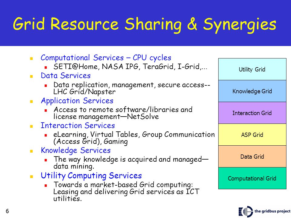Grid Resource Sharing & Synergies